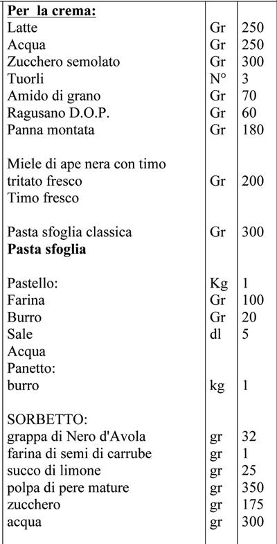 dolce di ragusano ape nera ricetta[2]