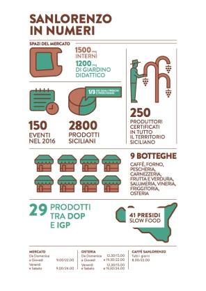 infografica-inumeri-1